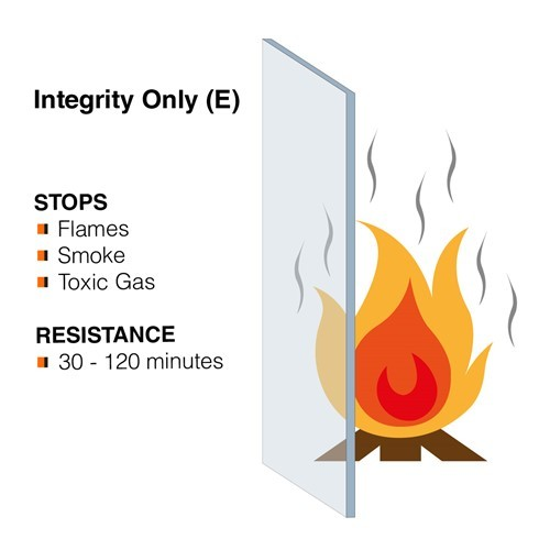 Integrity Glass Graphic